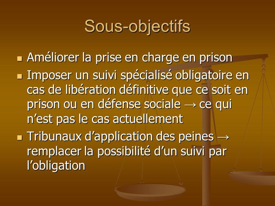 Sous-objectifs Améliorer la prise en charge en prison