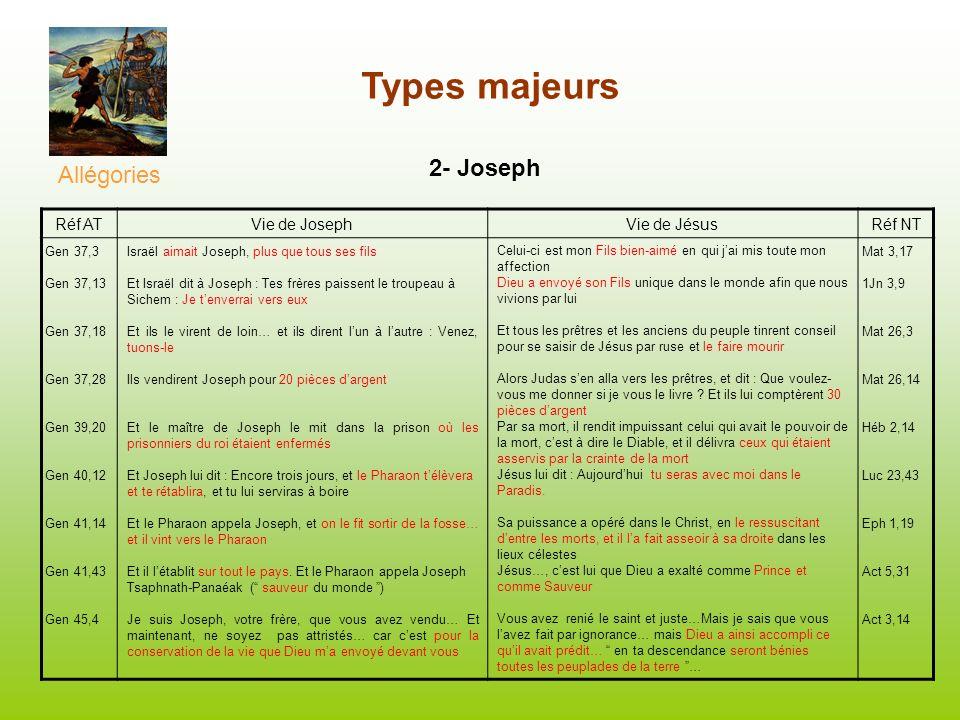 Types majeurs 2- Joseph Allégories Réf AT Vie de Joseph Vie de Jésus