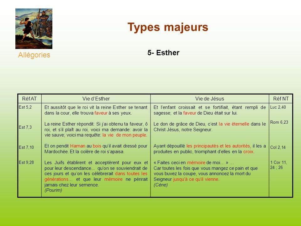 Types majeurs 5- Esther Allégories Réf AT Vie d'Esther Vie de Jésus