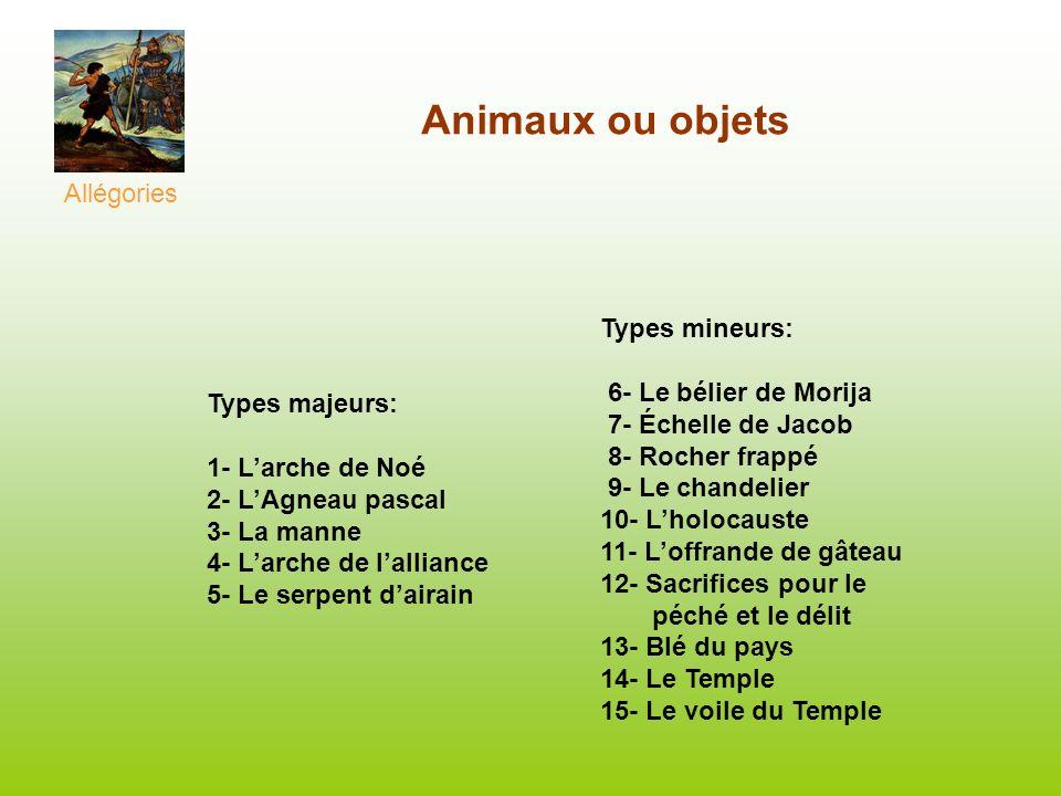 Animaux ou objets Allégories