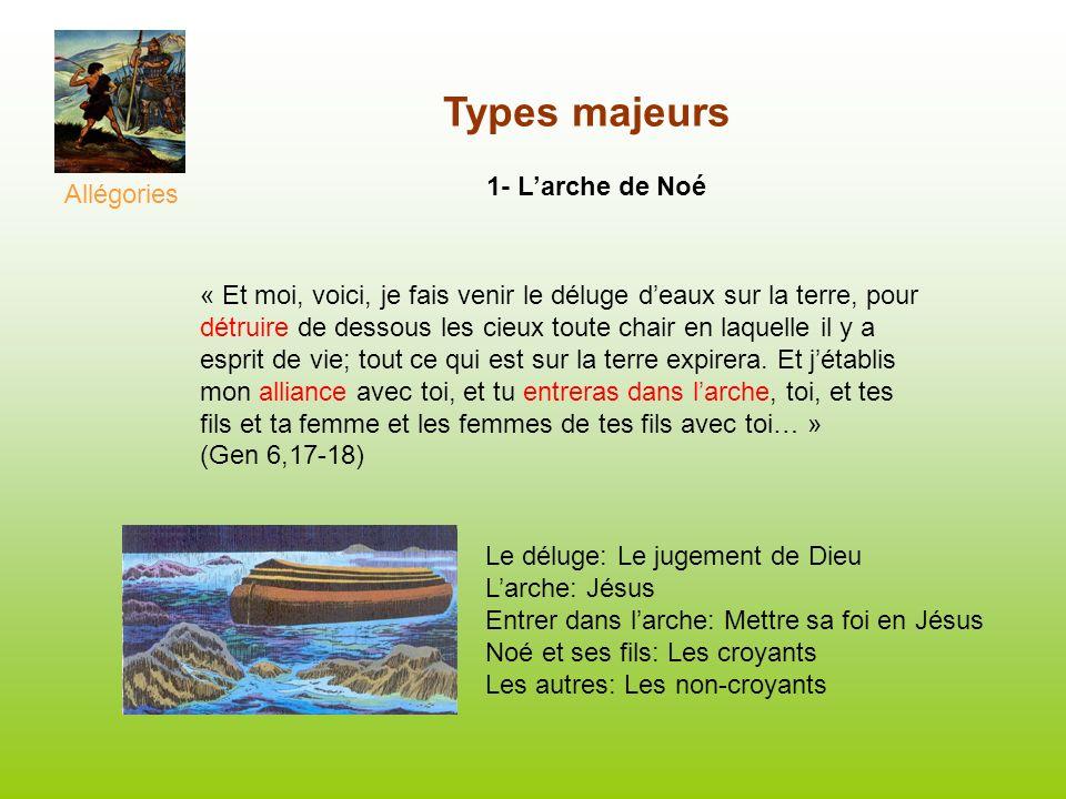 Types majeurs 1- L'arche de Noé Allégories