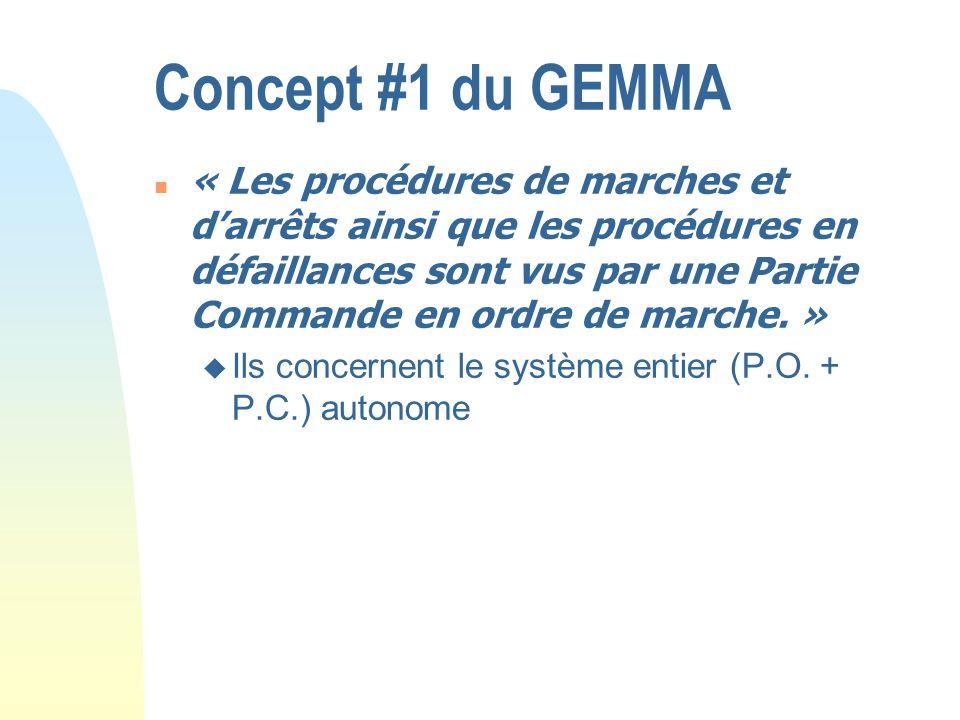 Concept #1 du GEMMA