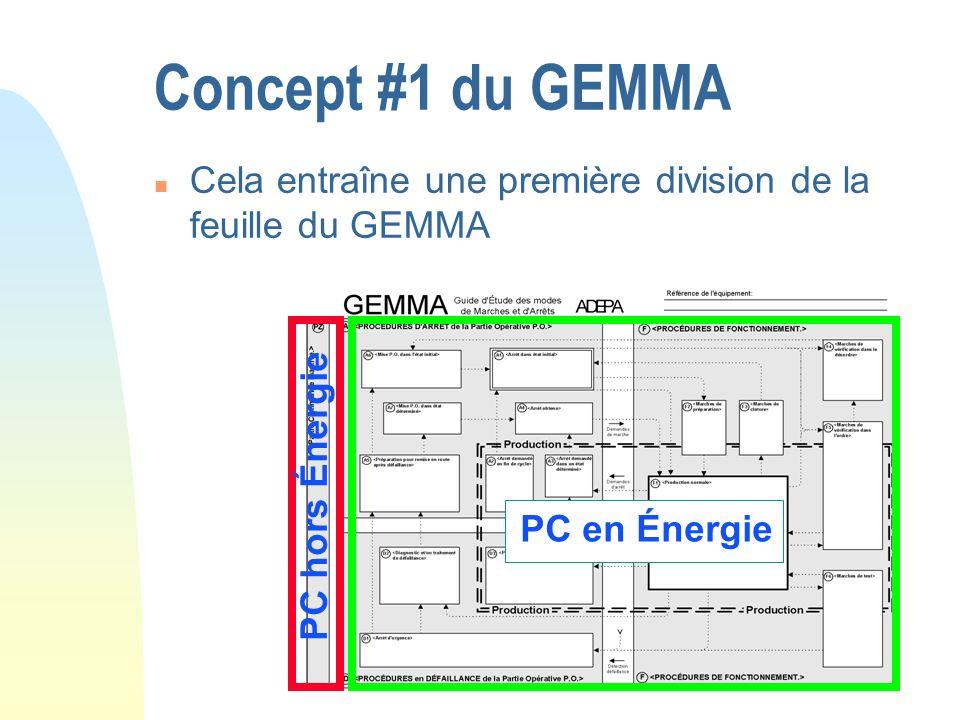 Concept #1 du GEMMACela entraîne une première division de la feuille du GEMMA.