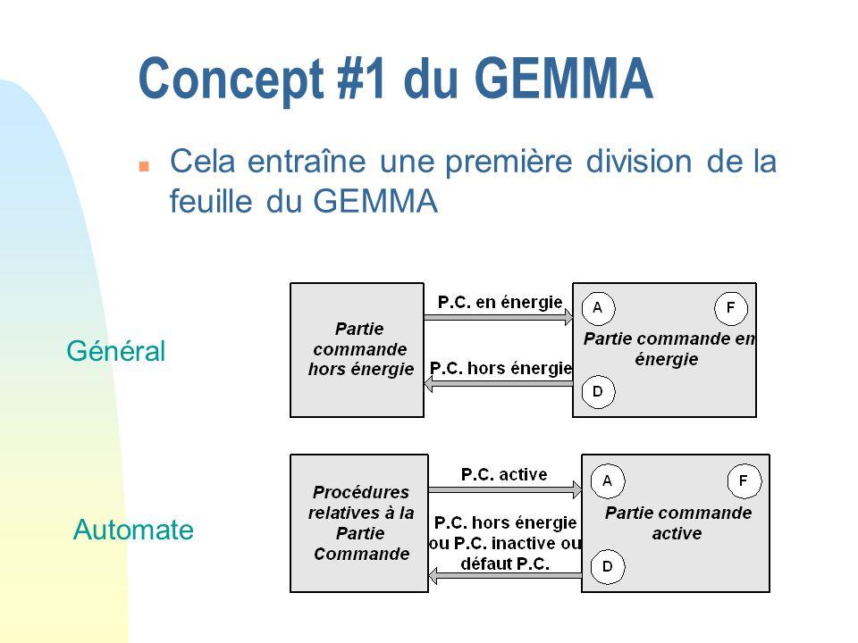 Concept #1 du GEMMA Cela entraîne une première division de la feuille du GEMMA Général Automate