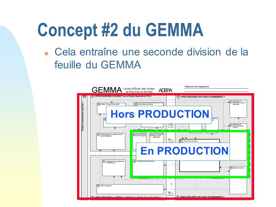 Concept #2 du GEMMA Cela entraîne une seconde division de la feuille du GEMMA.