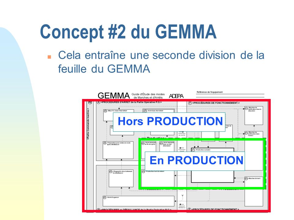 Concept #2 du GEMMACela entraîne une seconde division de la feuille du GEMMA.