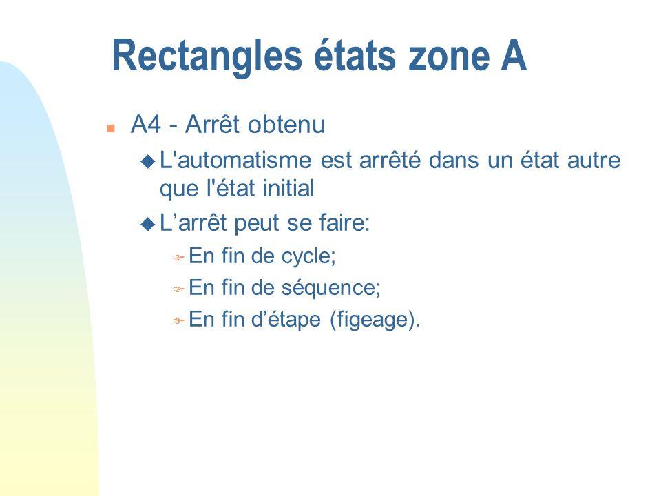 Rectangles états zone A
