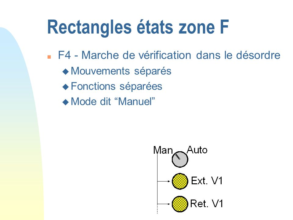 Rectangles états zone F