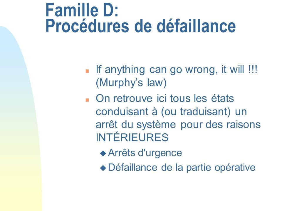 Famille D: Procédures de défaillance