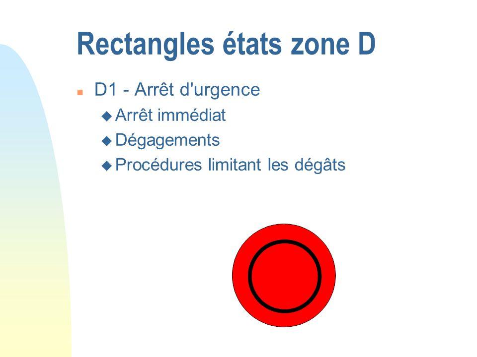 Rectangles états zone D