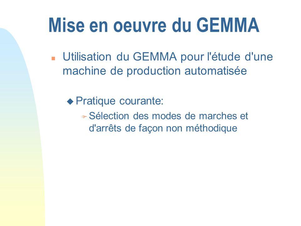 Mise en oeuvre du GEMMA Utilisation du GEMMA pour l étude d une machine de production automatisée. Pratique courante: