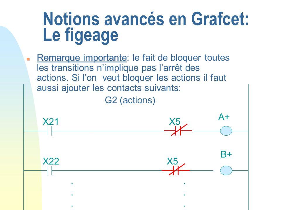 Notions avancés en Grafcet: Le figeage