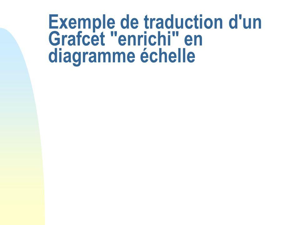 Exemple de traduction d un Grafcet enrichi en diagramme échelle