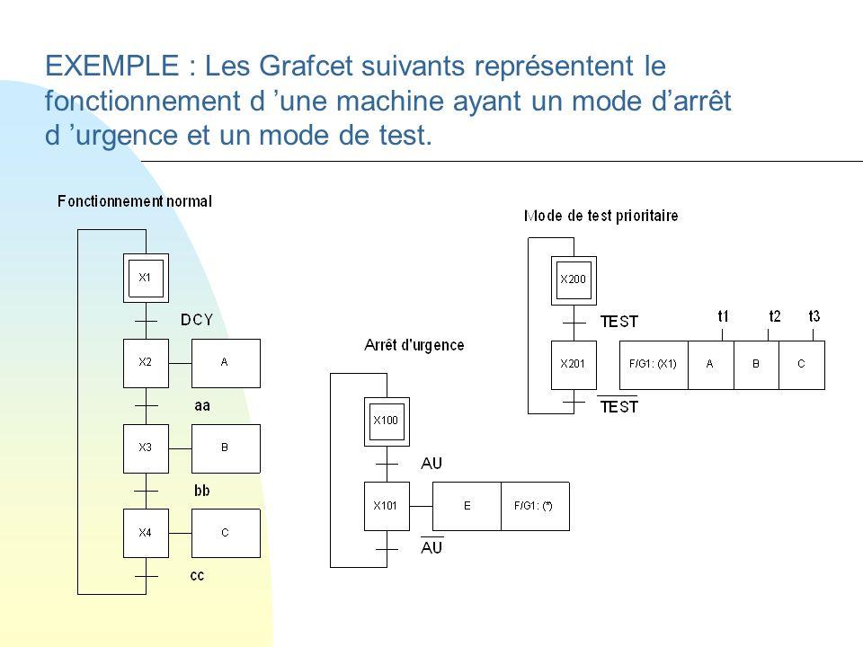EXEMPLE : Les Grafcet suivants représentent le fonctionnement d 'une machine ayant un mode d'arrêt d 'urgence et un mode de test.