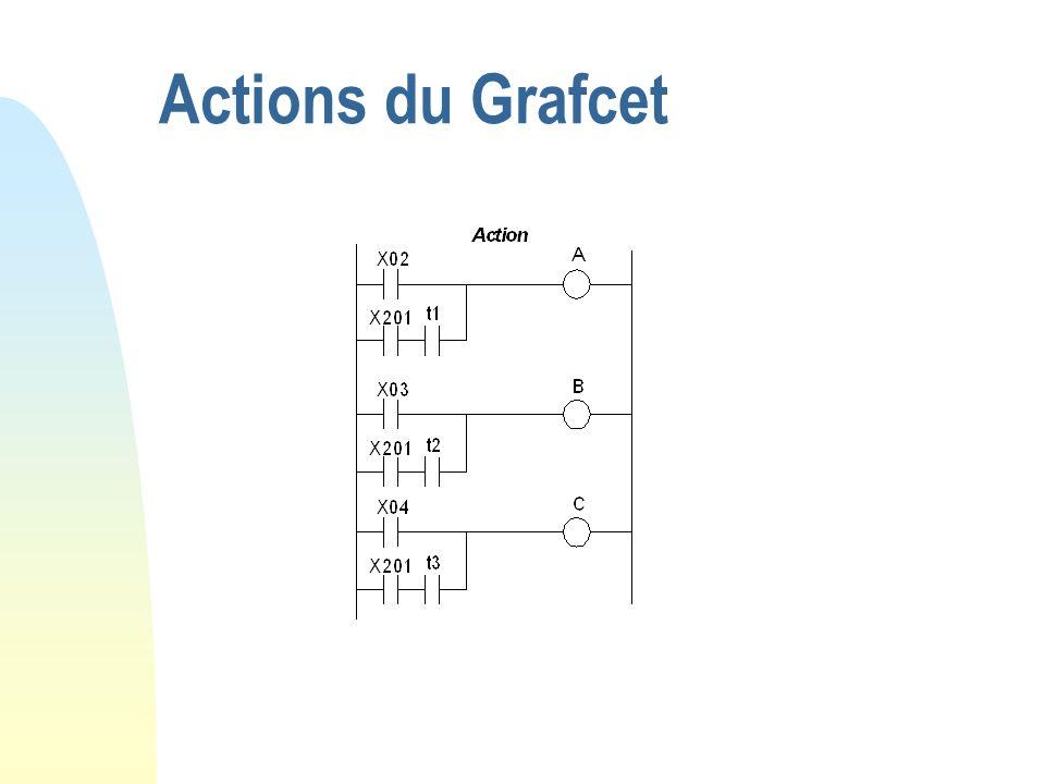 Actions du Grafcet
