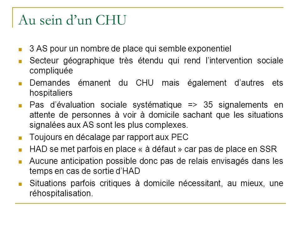 Au sein d'un CHU 3 AS pour un nombre de place qui semble exponentiel