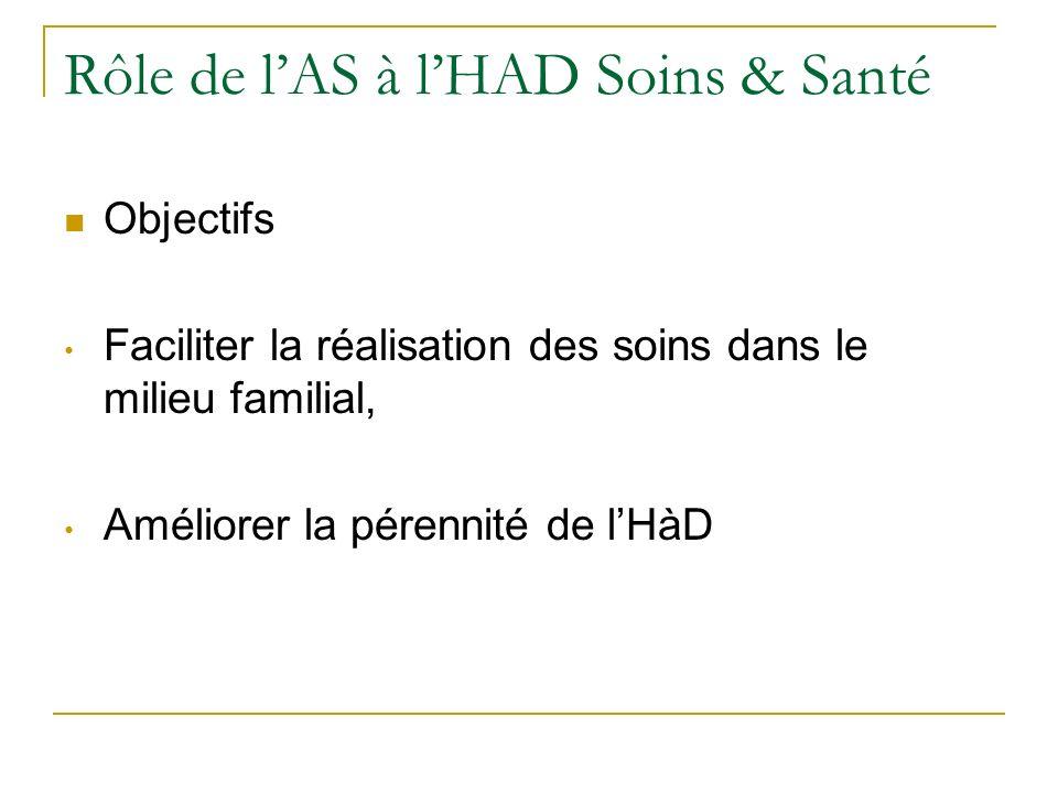 Rôle de l'AS à l'HAD Soins & Santé