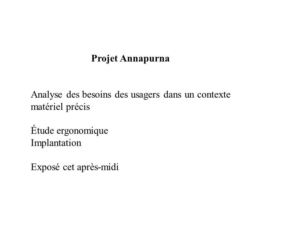 Projet AnnapurnaAnalyse des besoins des usagers dans un contexte. matériel précis. Étude ergonomique.