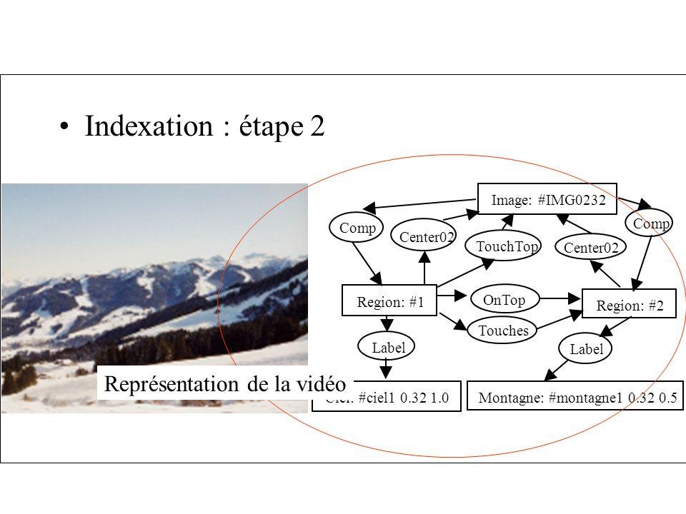 Indexation : étape 2 Représentation de la vidéo Image: #IMG0232