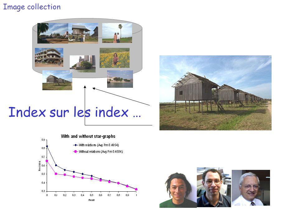 Image collection Index sur les index …