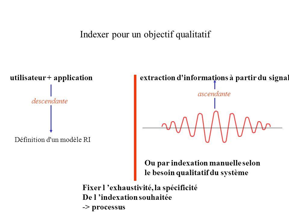 Indexer pour un objectif qualitatif