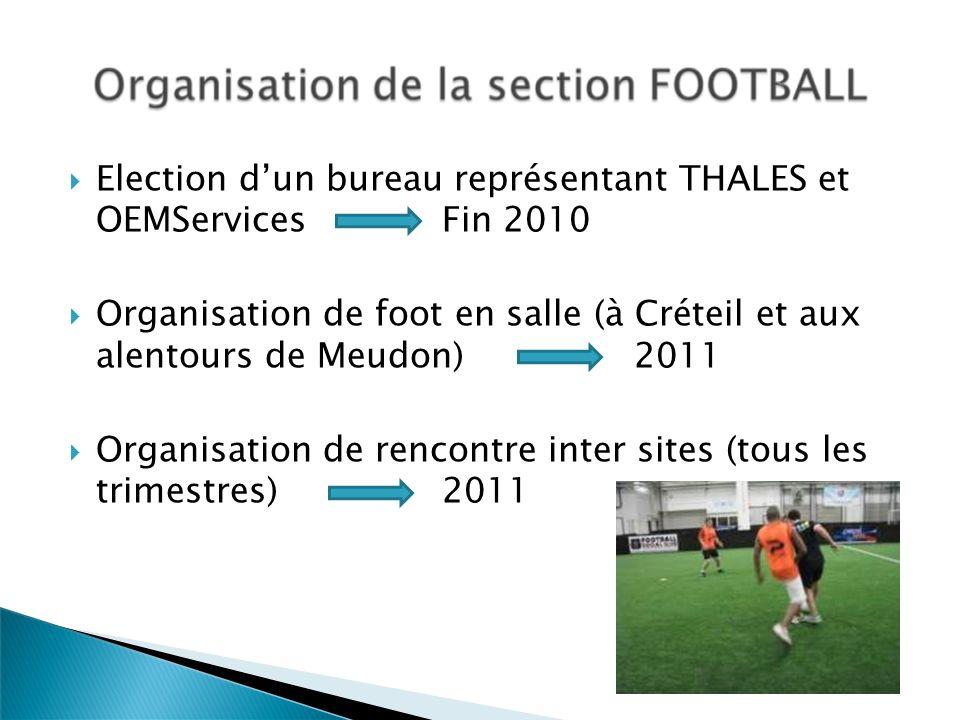 Election d'un bureau représentant THALES et OEMServices Fin 2010