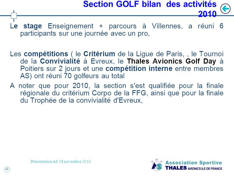 Section GOLF bilan des activités 2010
