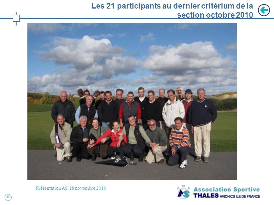 Les 21 participants au dernier critérium de la section octobre 2010