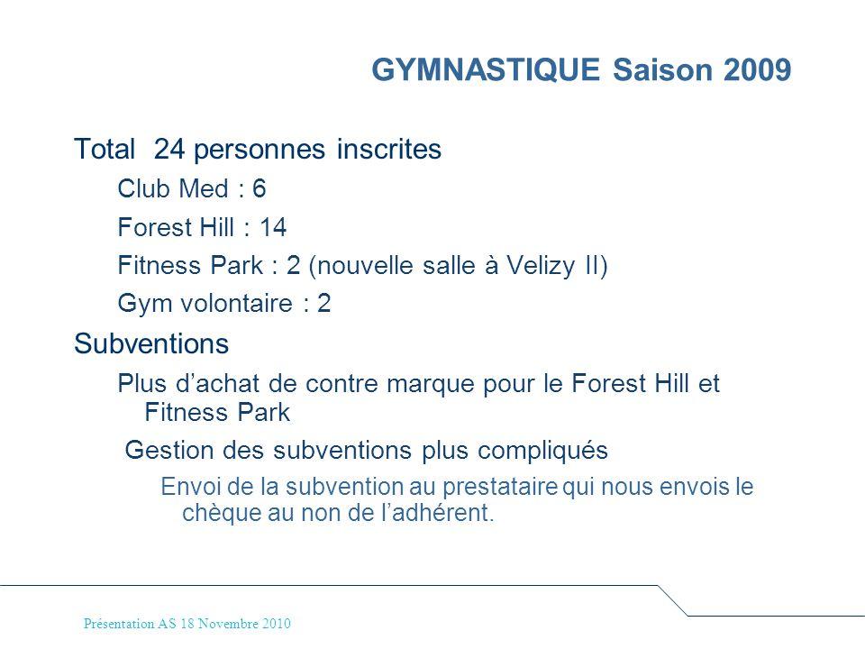 GYMNASTIQUE Saison 2009 Total 24 personnes inscrites Subventions