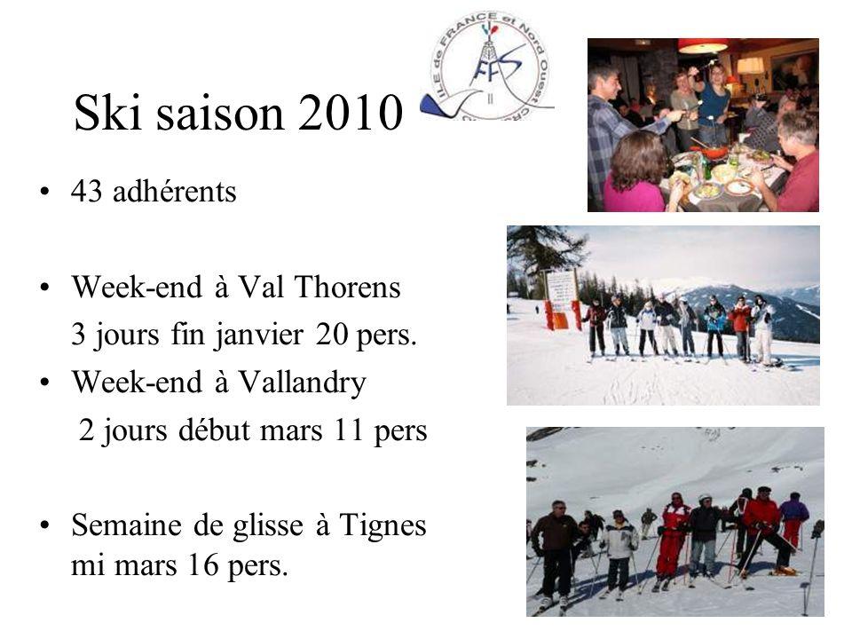 Ski saison 2010 43 adhérents Week-end à Val Thorens