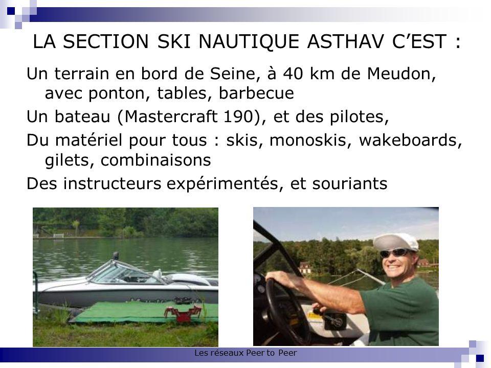 LA SECTION SKI NAUTIQUE ASTHAV C'EST :