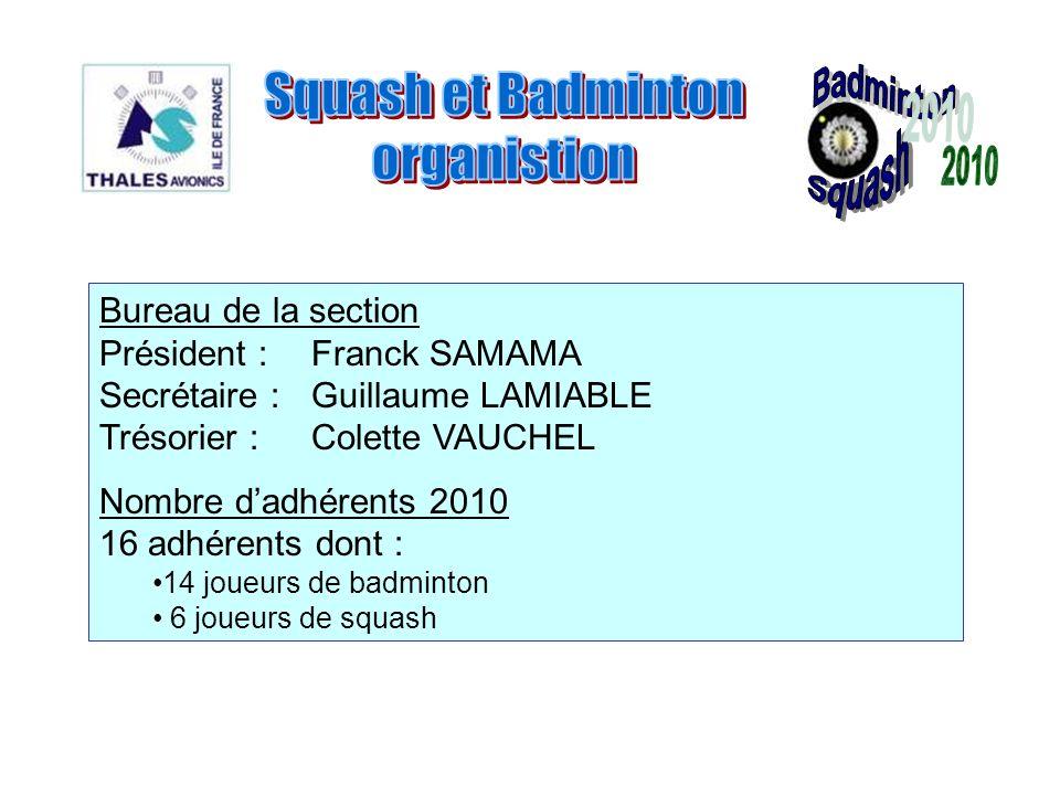 Badminton Squash et Badminton organistion Squash 2010