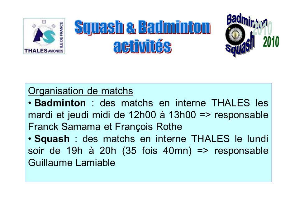 Badminton Squash & Badminton activités Squash 2010