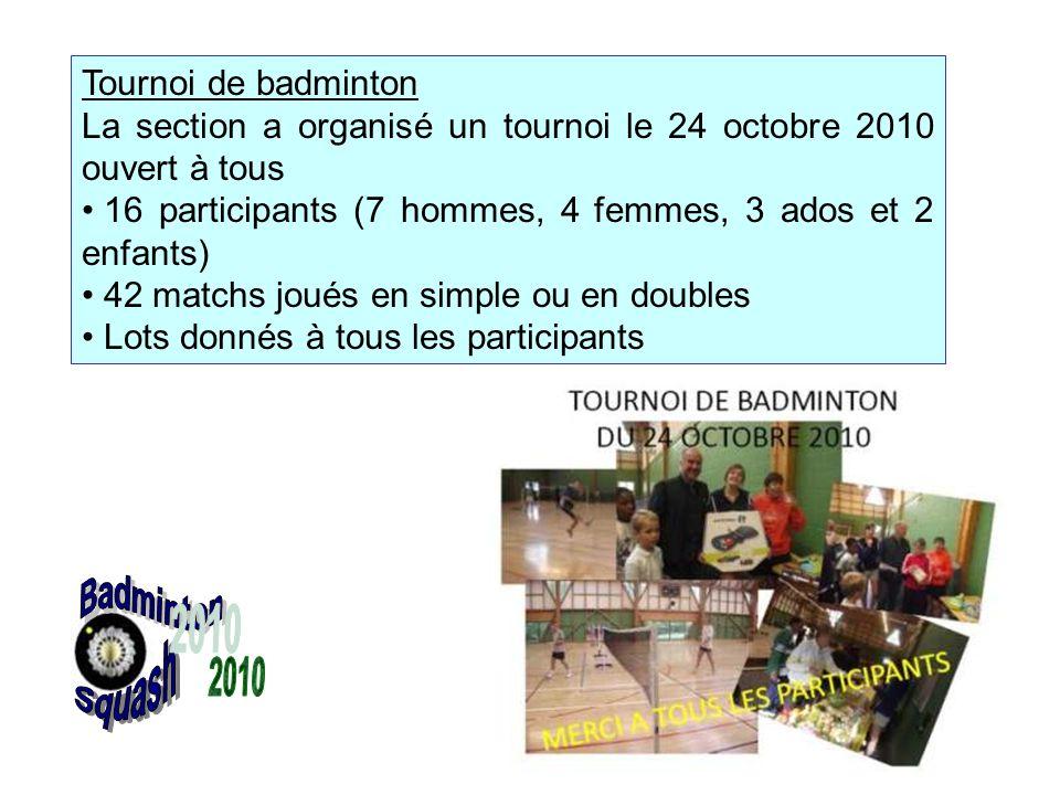 Badminton Squash 2010 Tournoi de badminton