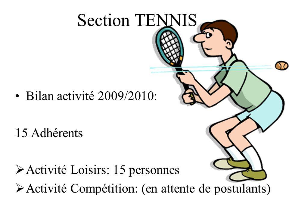 Section TENNIS Bilan activité 2009/2010: 15 Adhérents