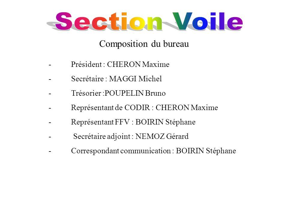 Section Voile Composition du bureau - Président : CHERON Maxime