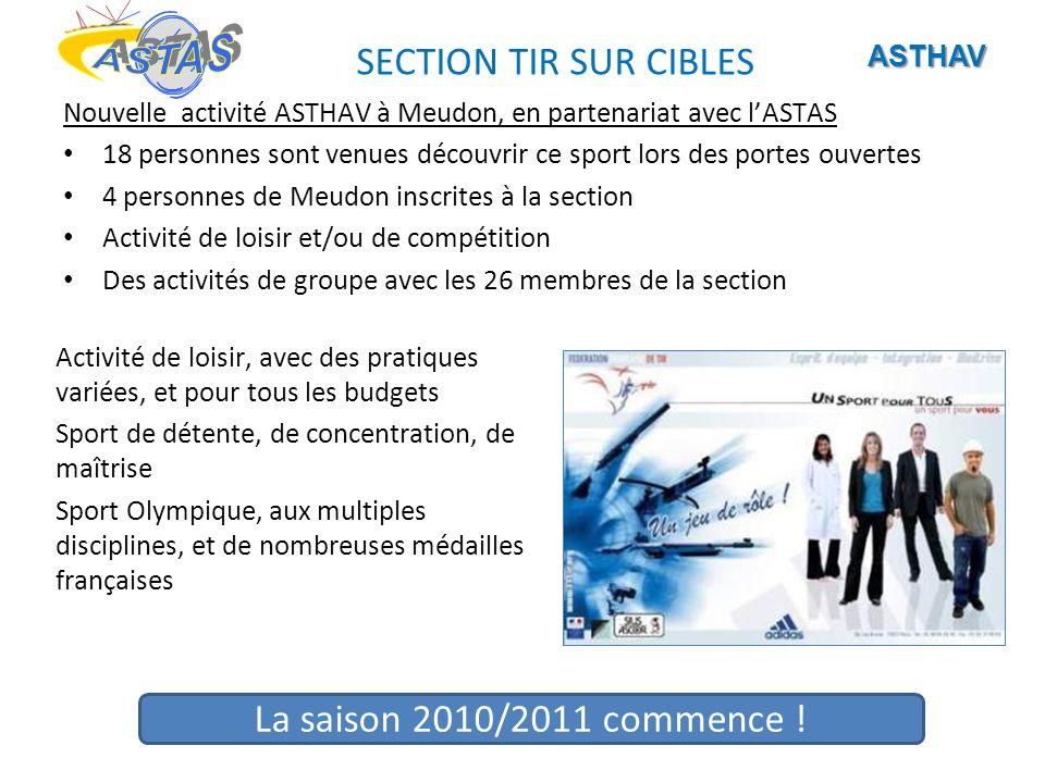 ASTAS SECTION TIR SUR CIBLES La saison 2010/2011 commence ! ASTHAV