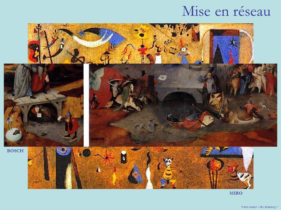 Mise en réseau BOSCH MIRO Franck Ardouin – IEN Strasbourg 7