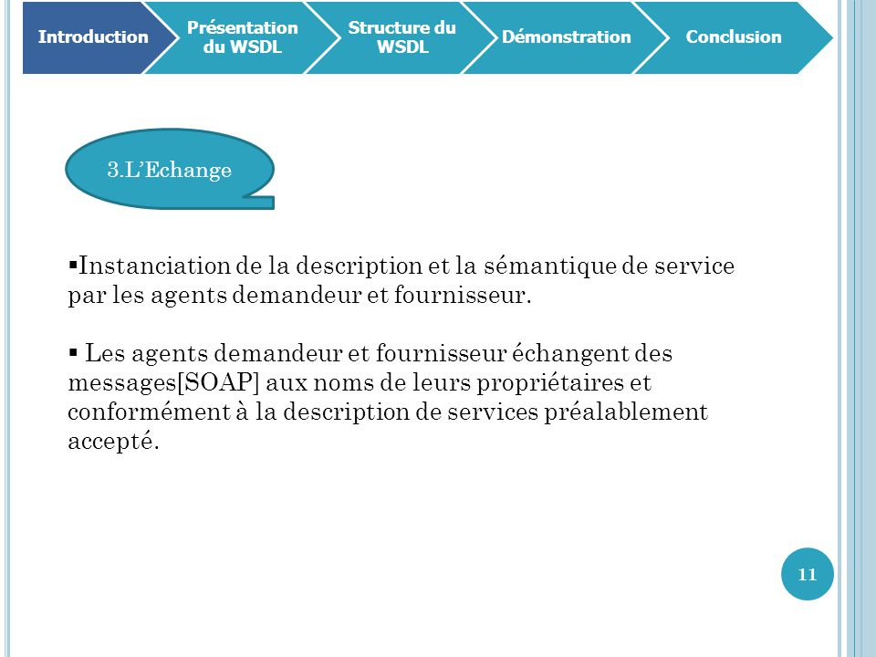 Introduction Présentation du WSDL. Structure du WSDL. Démonstration. Conclusion. 3.L'Echange.