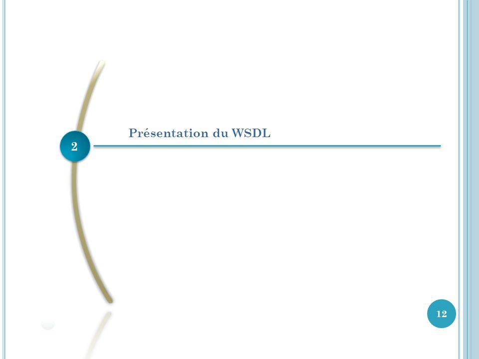 Présentation du WSDL 2