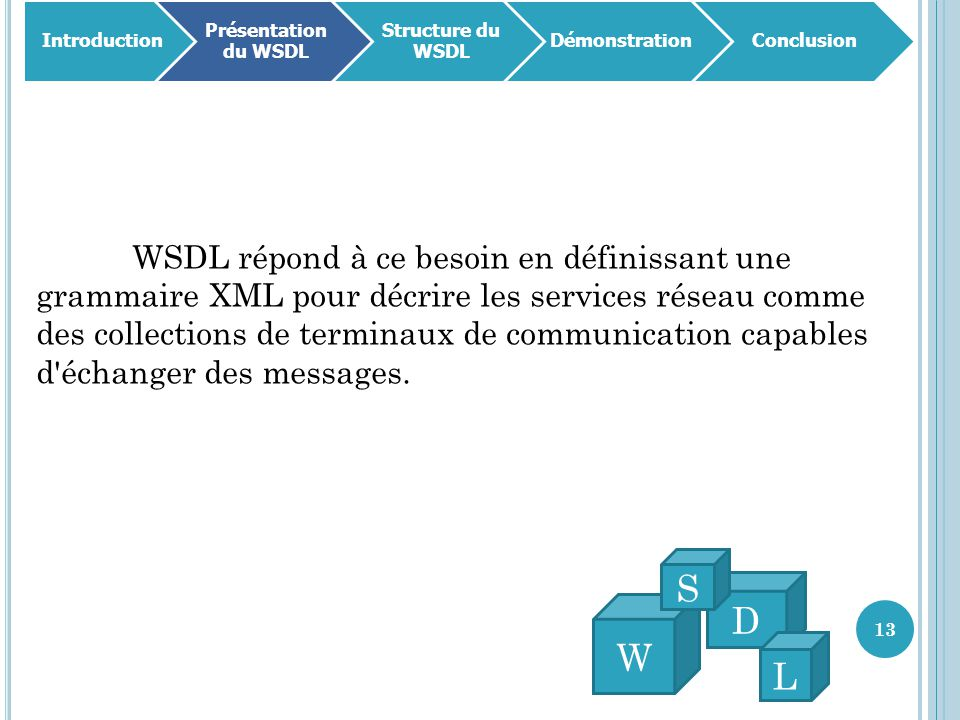 Introduction Présentation du WSDL. Structure du WSDL. Démonstration. Conclusion.