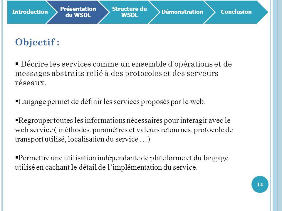 Introduction Présentation du WSDL. Structure du WSDL. Démonstration. Conclusion. Objectif :