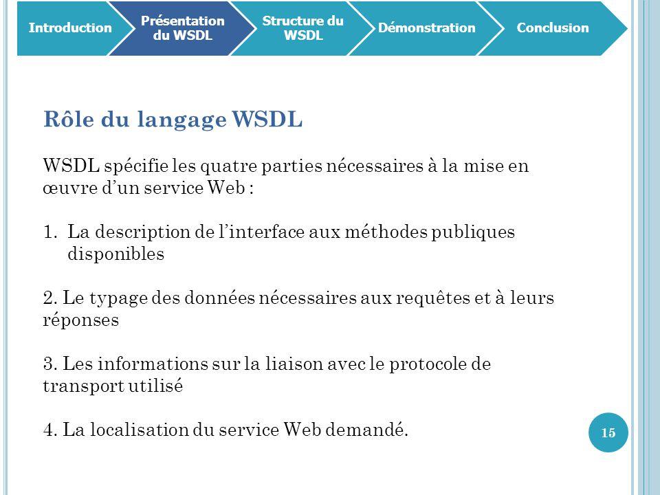 Introduction Présentation du WSDL. Structure du WSDL. Démonstration. Conclusion. Rôle du langage WSDL.