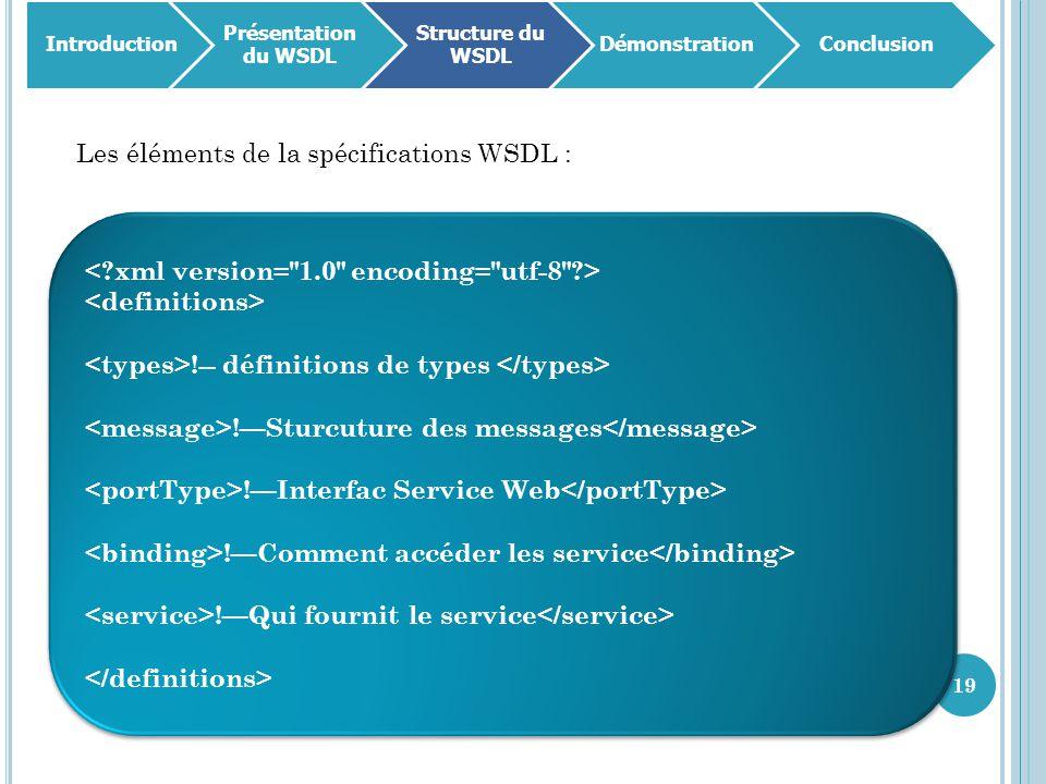 Les éléments de la spécifications WSDL :