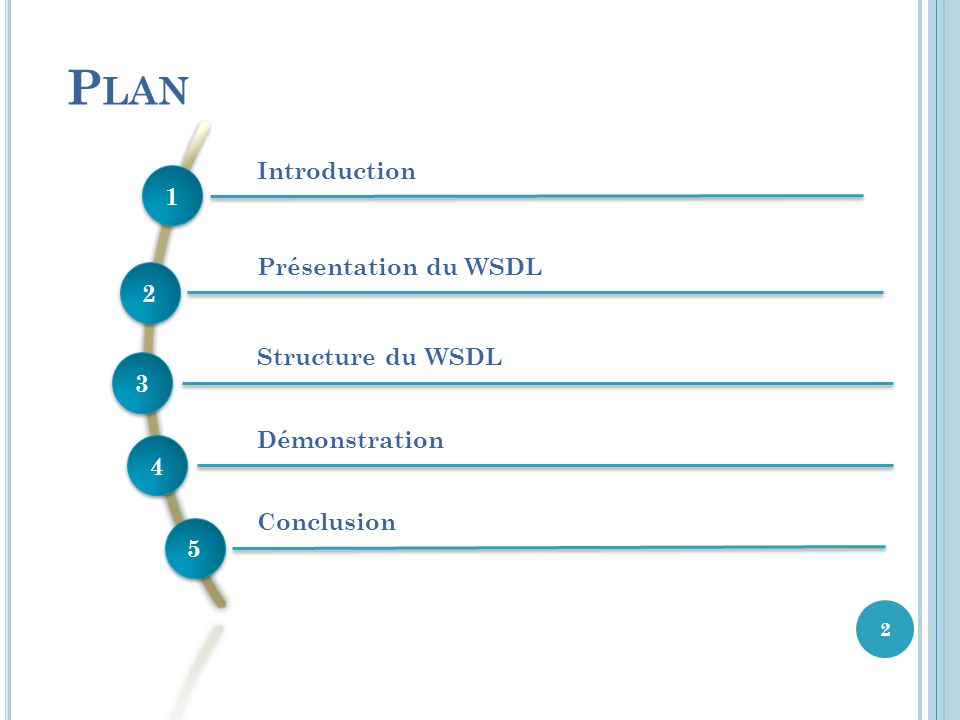 Plan Introduction 1 Présentation du WSDL 2 Structure du WSDL 3