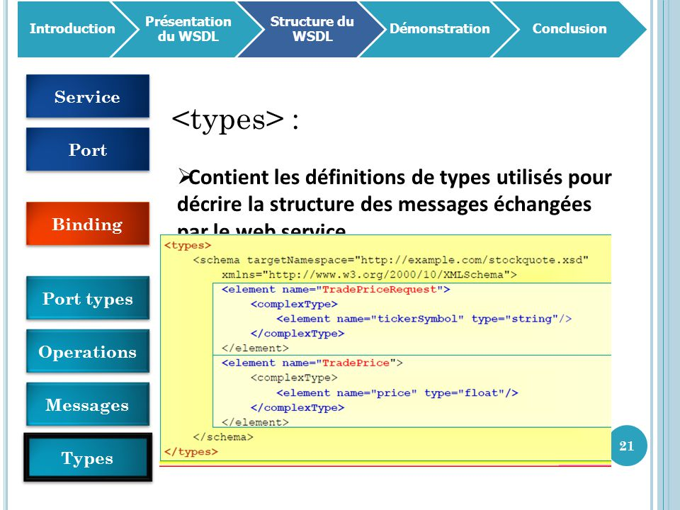 Introduction Présentation du WSDL. Structure du WSDL. Démonstration. Conclusion. Service. <types> :