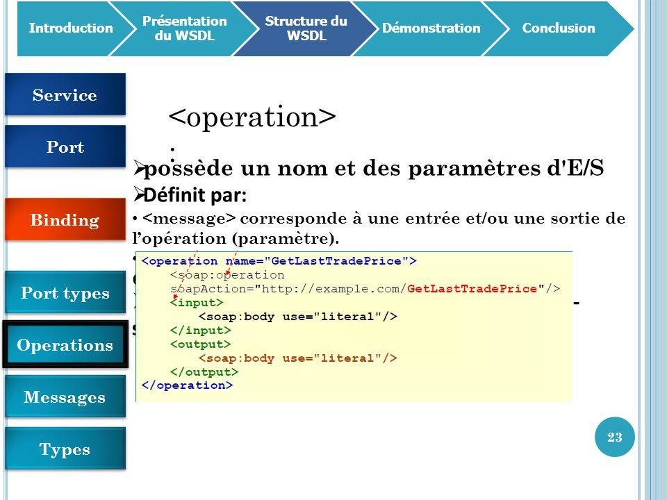 <operation> : possède un nom et des paramètres d E/S