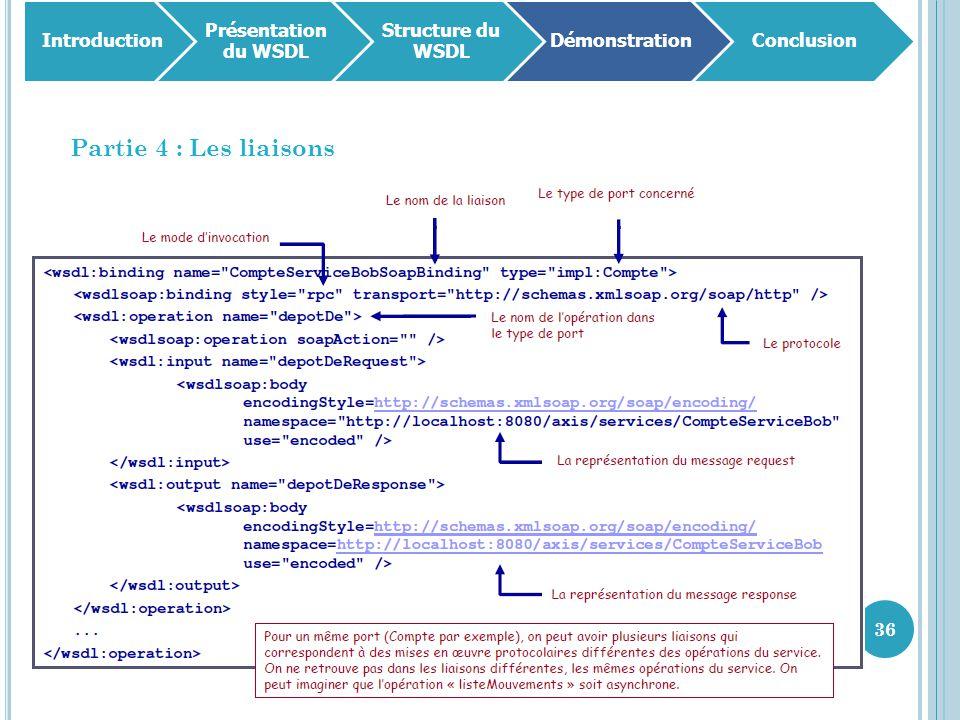 Partie 4 : Les liaisons Introduction Présentation du WSDL