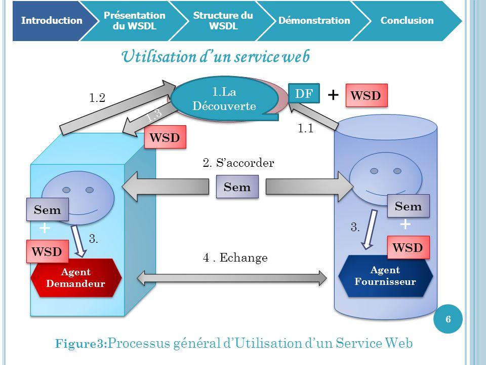 Utilisation d'un service web