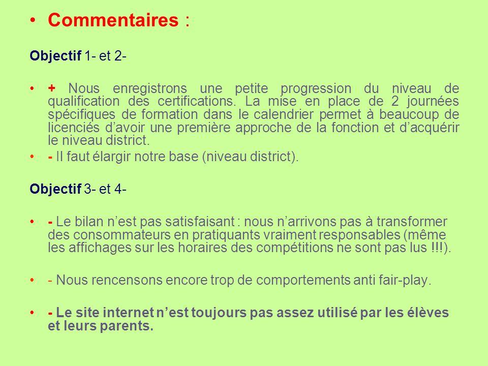 Commentaires : Objectif 1- et 2-